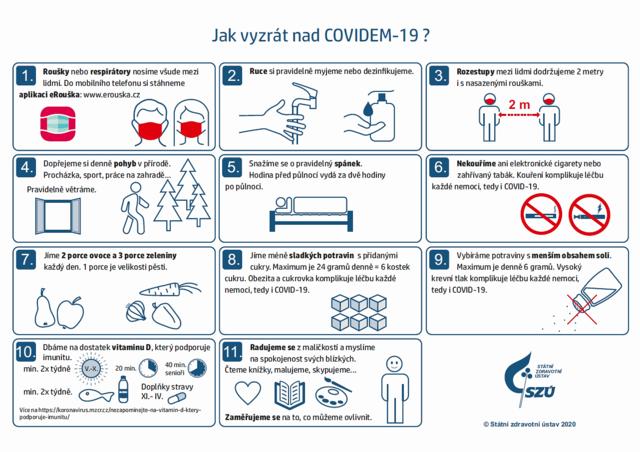 Rozdíly příznaků mezi COVID-19 a chřipkou